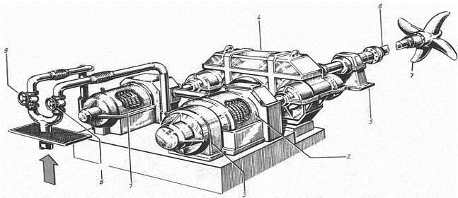 Турбозубчатый агрегат