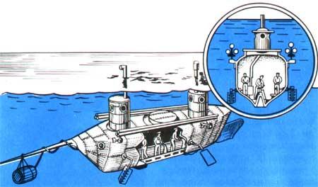 история появления подводных лодок