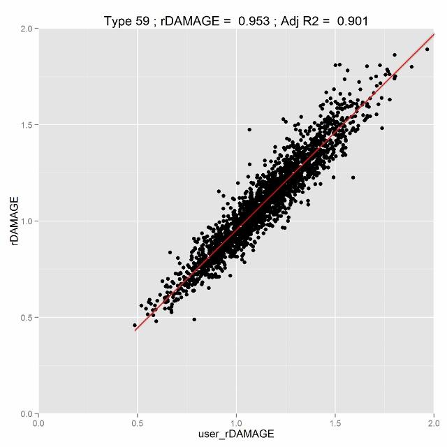 RDAMAGE_vs_User_rDAMAGE_currentvals_Type_59_(640x640).jpg