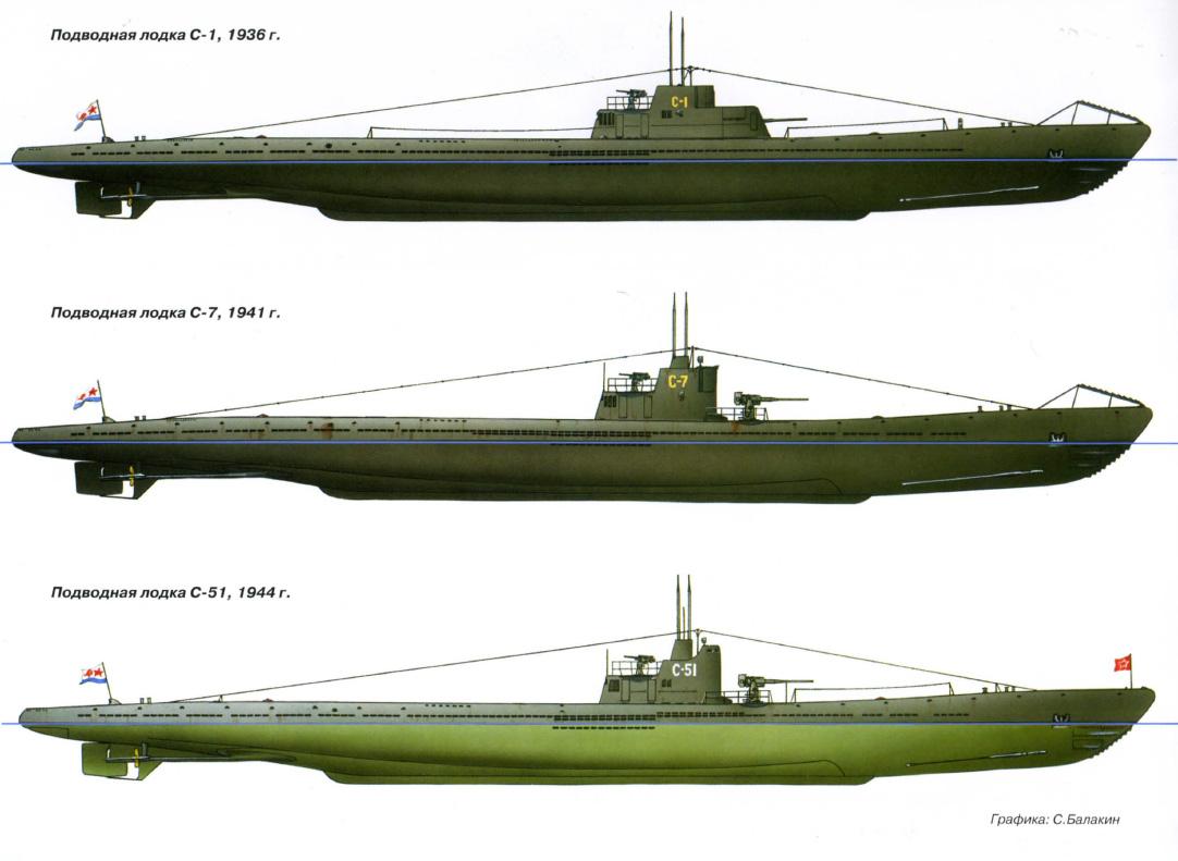с серия подводных лодок