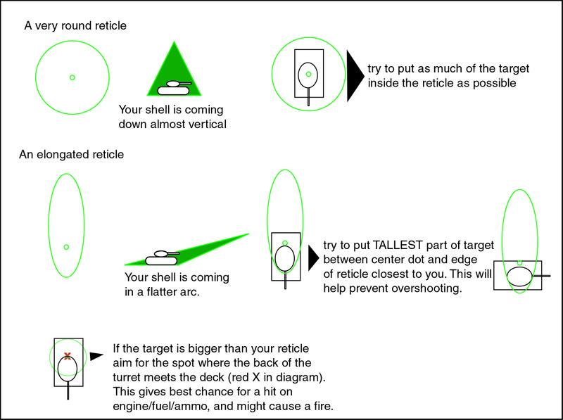 File:Strategic aiming 101.jpg