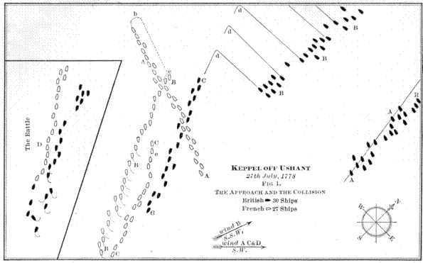 Файл:Battle of Ushant Fig1.jpg