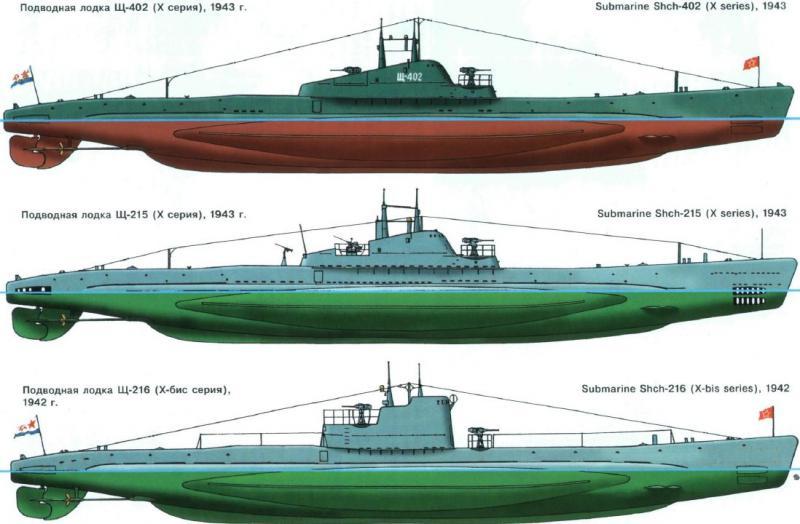 почему подводные лодки щука