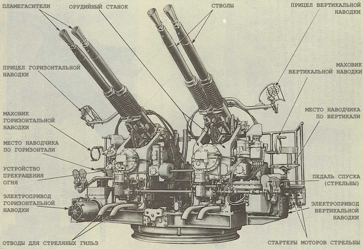http://wiki.gcdn.co/images/e/eb/Bofors_4.png