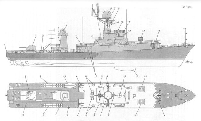 Схема наружного вида МПК пр. 1331М