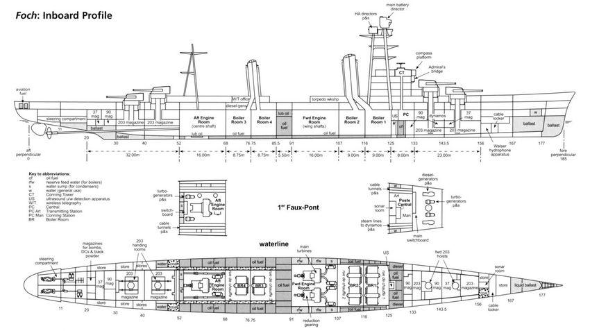Внутреннее обустройство крейсера Foch