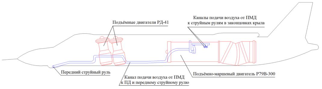 Проекции самолета Як-141