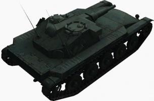 Танковедение: обзоры и сравнение боевых машин