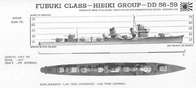 File:Fubuki-class.jpeg