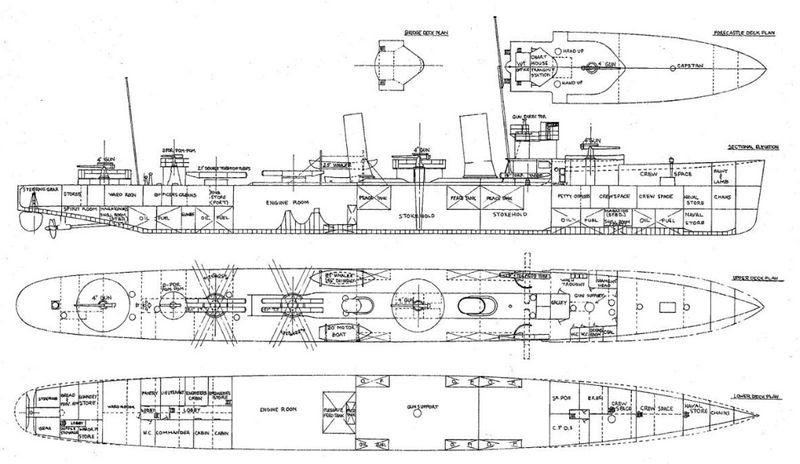 Проект эсминца типа V от компании Thornycroft