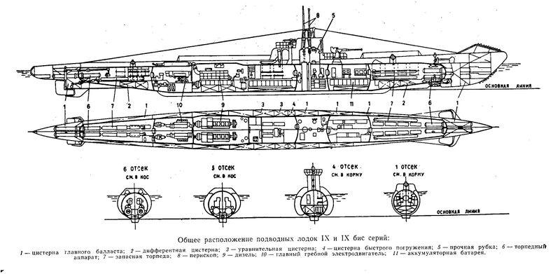 схемы и чертежи подводных лодок
