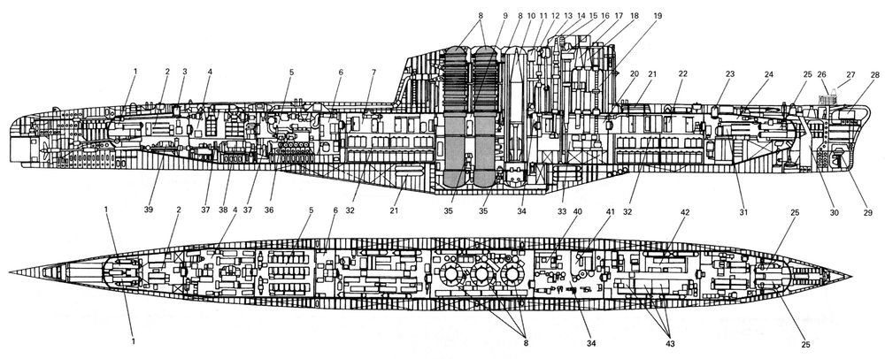 Схема подводной лодки своими руками