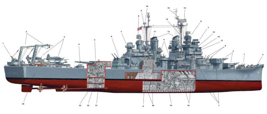 Схема крейсера USS Baltimore