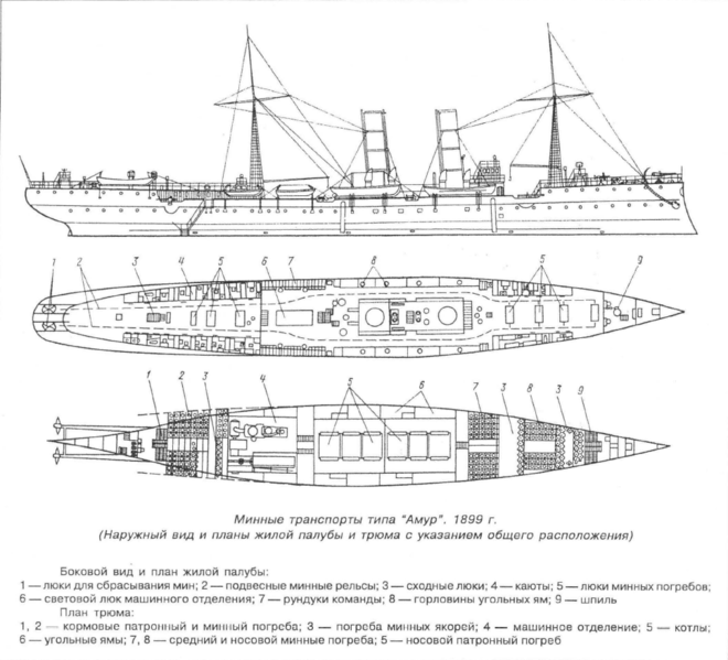 Файл:Амур схема 1899.png