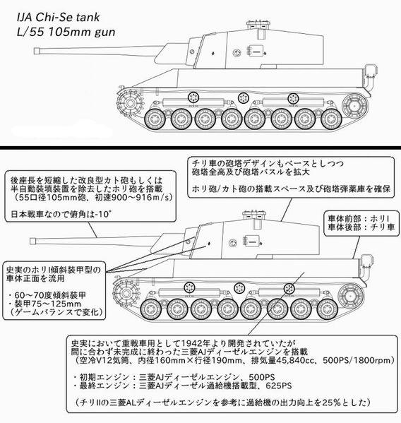 568px-Chi_Se_diagram.jpg
