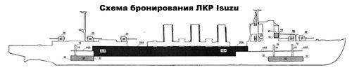 Схема_бронирования_ЛКР_Isuzu.jpg