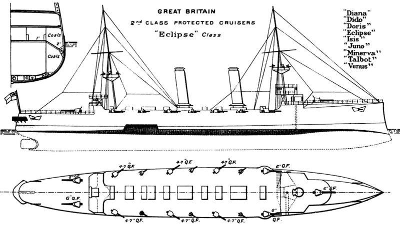 Файл:Eclipse class cruiser diagrams Brasseys 1896.jpg