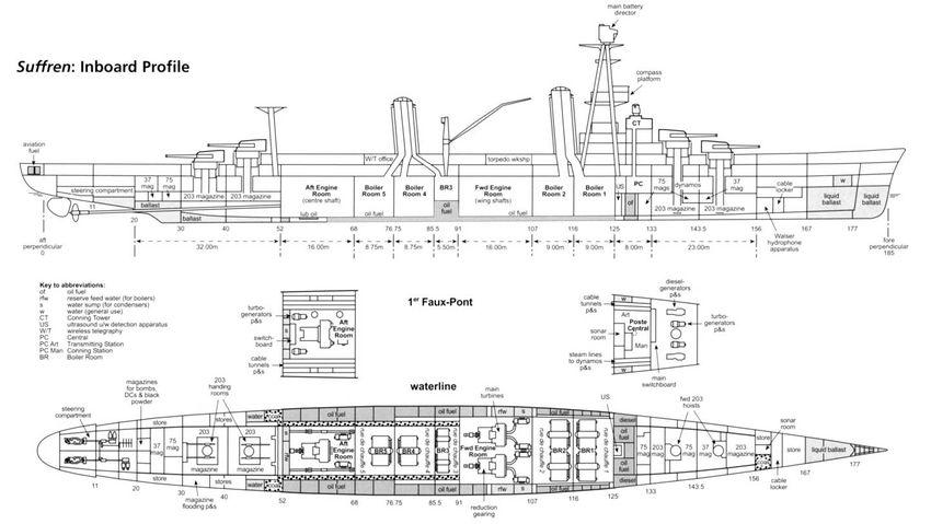 Внутреннее обустройство крейсера Suffren