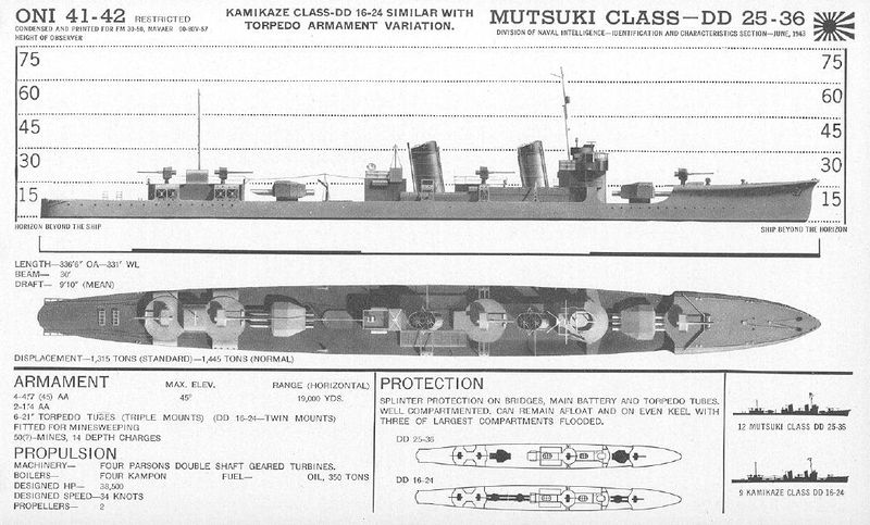 File:Mutsuki2.jpg
