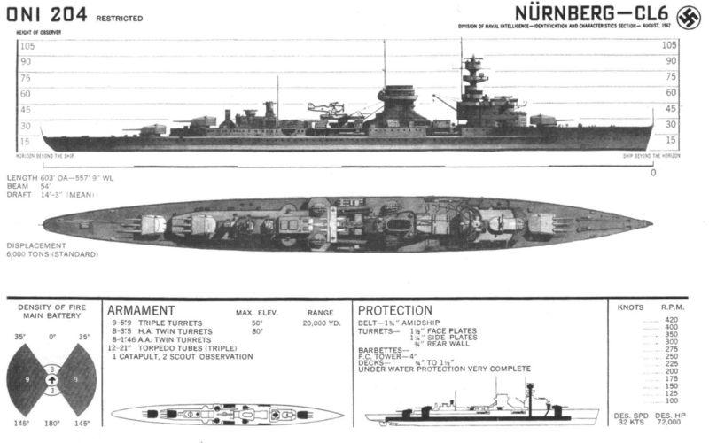 File:Nurnberg 14m.jpg