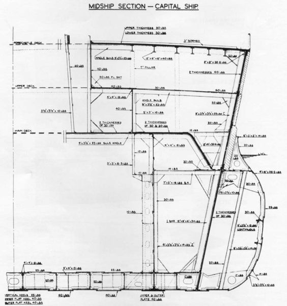 Файл:HMS Hood midsection cut.jpg