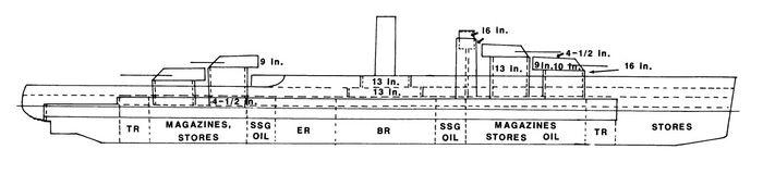 Nevada_side_dimensions_27_march_1911_final.jpg