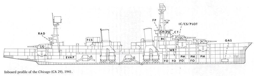 Схема крейсера USS Chicago