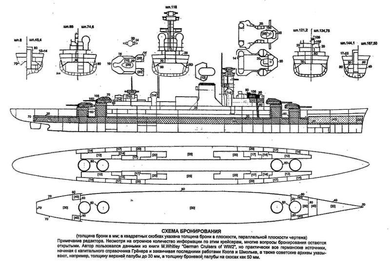 Файл:Схема бронирования крейсеров типа Admiral Hipper .jpg