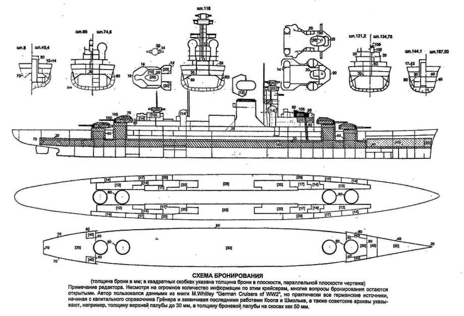 Схема_бронирования_крейсеров_типа_Admiral_Hipper_.jpg