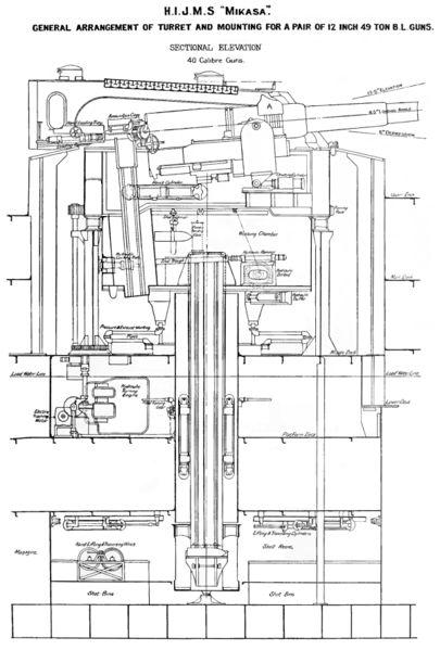 File:Mikasa 12 inch 40 cal gun turret right elevation.jpg