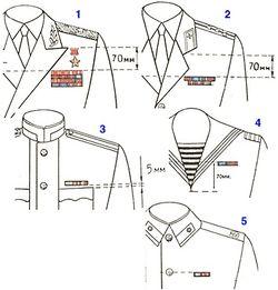 Схема размещения орденов и медалей на 268