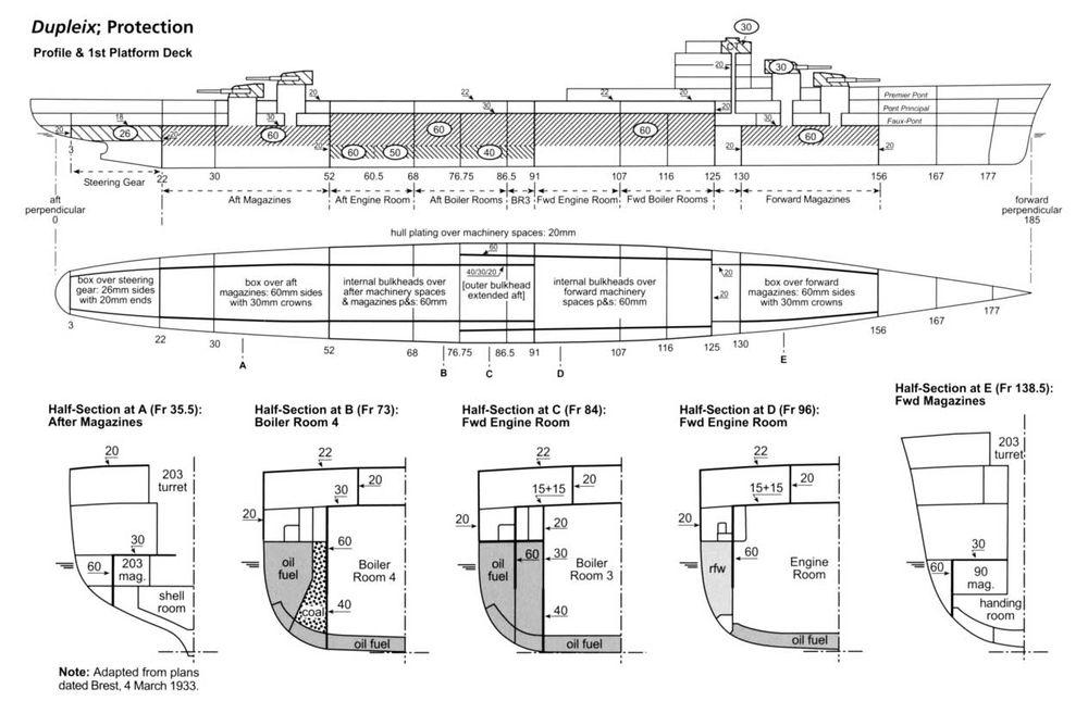 Схема бронирования крейсера Dupleix