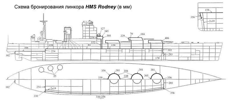 Файл:HMS Rondey armor scheme.jpg