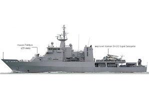 Protector_class_vessel_2010.jpeg