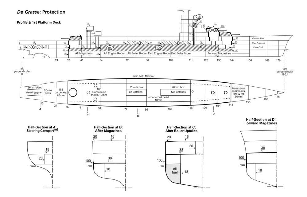 Схема бронирования крейсера типа De Grasse