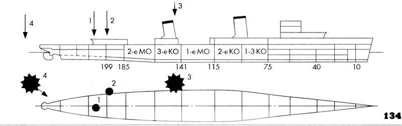 Файл:Схема поражения лидера «Минск» авиабомбами 23 сентября 1941 года.jpg