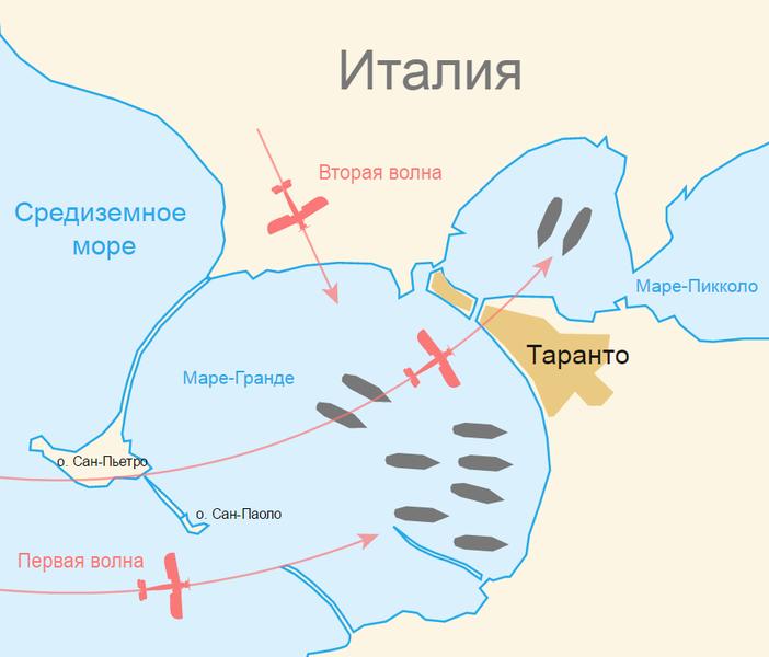 Файл:Taranto Attack scheme.png