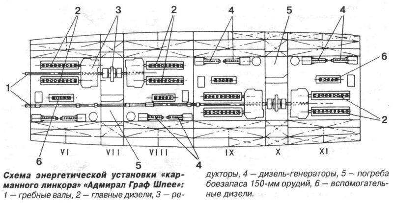 Файл:Энергетическая установка Шпее.jpeg