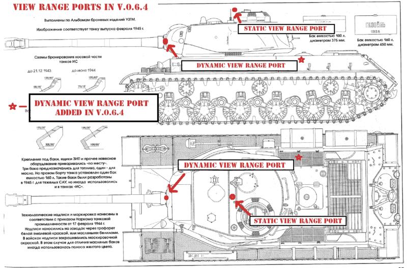 File:View range ports.png