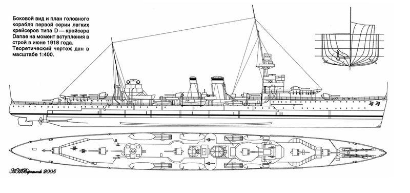 Файл:HMS Danae схема.jpg