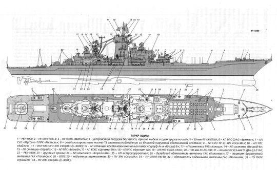 Ракетные крейсер фото чертёж