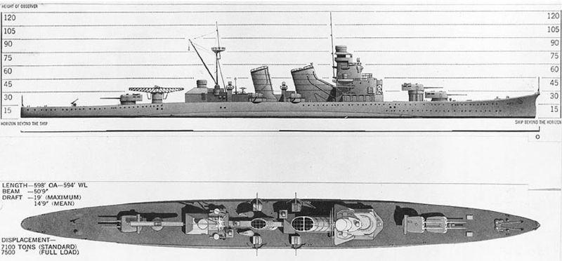 File:Aoba class cruiser;h97733.jpg