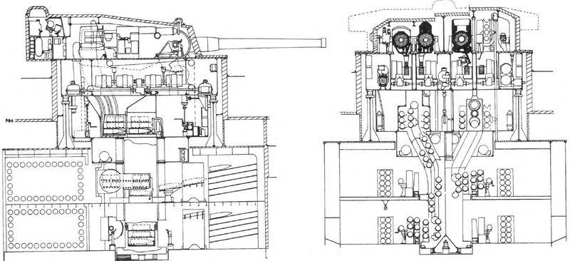 File:Поперечный и продольный разрез башен ГК линкора Ришелье.jpg