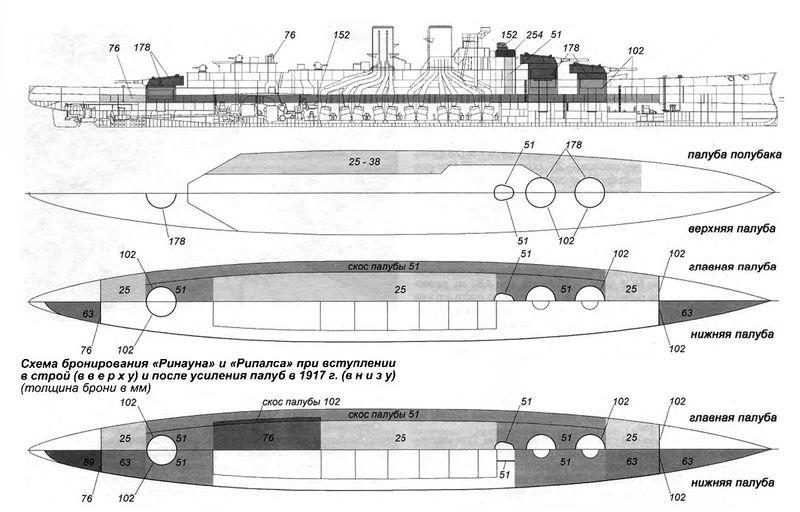 Файл:Схема бронирования линейного крейсера типа Renown.jpg