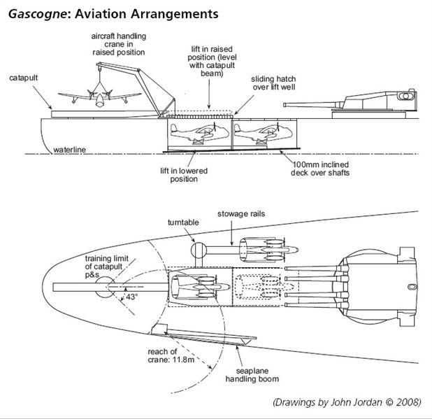File:Gascogne - Aviation Arrangements.jpg