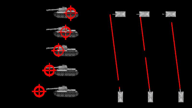 File:Tactics movingTarget.png