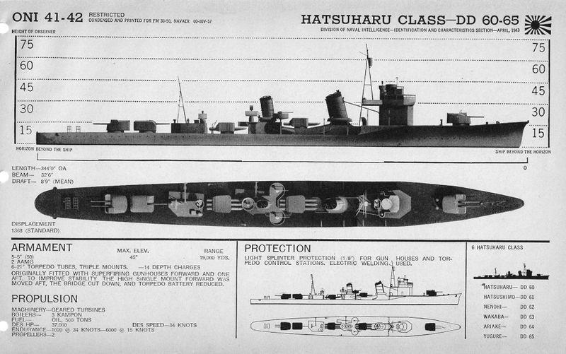 File:Ijn-destroyer-hatsuharu-00591.jpg