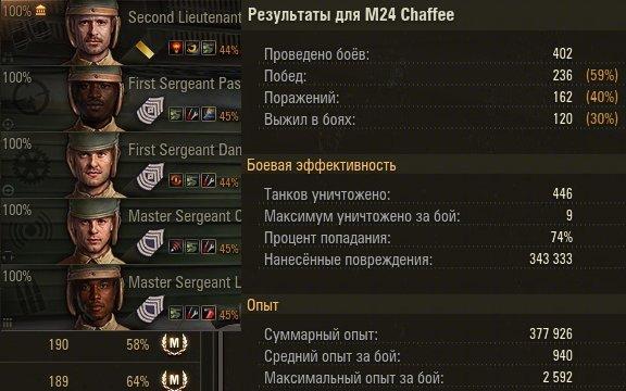 Chaffee_perks1.jpg