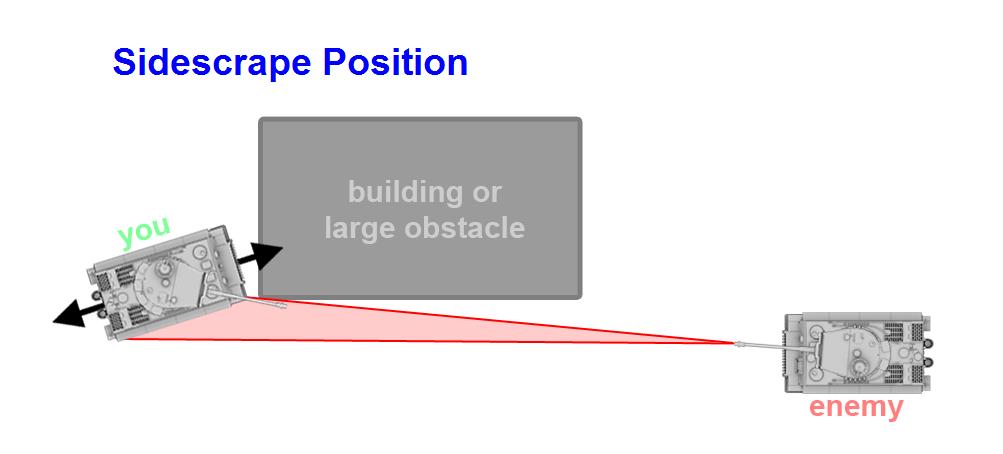 Sidescrape_Position.png
