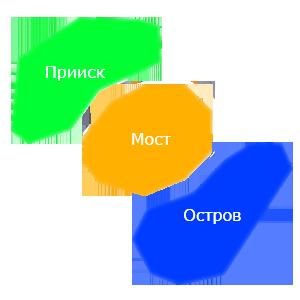 Клондайк_слой_(условные_обозначения).png
